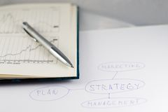 Strategy plan. Strategic planning of business activities with graphs Stock Image