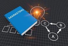 Strategy plan Stock Photos