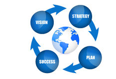 Strategy Plan Vision Success concept Royalty Free Stock Image