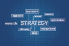 Strategy planning concept word cloud on blueprint Royalty Free Stock Image