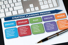 Strategy Plans Royalty Free Stock Image