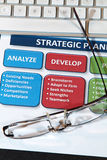 Strategy Plans Royalty Free Stock Photo