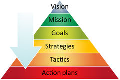 Strategy pyramid management diagram Stock Photos