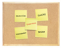 Strategy scheme of developing products. Royalty Free Stock Images