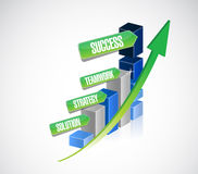 Strategy solution, teamwork business success graph Royalty Free Stock Images