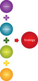 Strategy stakeholders business diagram Royalty Free Stock Image