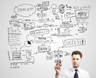 Strategy success Stock Photo