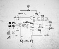 Strategy success. Drawing plan strategy success on a concrete wall Royalty Free Stock Photos