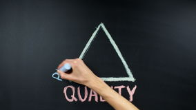 Strategy of success and money on a chalkboard: quality, productivity, creativity stock video footage