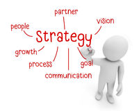 Strategy. Text ,business man writing  concept ,Man explain components of  , 3d rendering Royalty Free Stock Photography