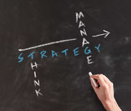 Strategy, Think and Manage Concept on Chalkboard. Human Hand Formulating Keywords from Strategy Concept, Emphasizing Think and Manage Texts on Black Chalkboard Stock Images