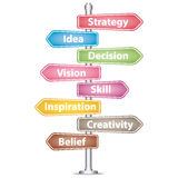 Strategy word cloud colorful road sign Stock Image