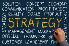 Strategy Word Cloud Royalty Free Stock Photography