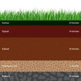 Strati senza cuciture del suolo illustrazione di stock