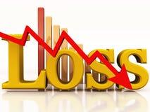straty recesja