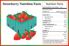 Strawberry Nutrition Facts Royalty Free Stock Photos