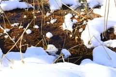 Ice jams sometimes called `ice dams`, when broken chunks of ice pile. A stream is a body of water with surface water flowing within the bed and banks of a Royalty Free Stock Photography
