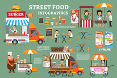 Street food infographics elements. Detail of food carts  Royalty Free Stock Image