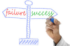 Street signpost success or failure drawing on wipe b Royalty Free Stock Images