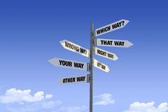 Street Signs_MultipleWays Royalty Free Stock Image