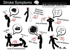 Streichen Sie Symptome (Kopfschmerzen, Schwäche und Betäubung auf einer Seite, das sinkende Gesicht, Slurred Rede, Verlust von be Lizenzfreie Stockbilder