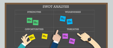 Strength weakness opportunity threat analysis royalty free illustration