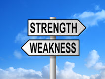 Strength Weakness Signpost Stock Photography