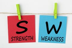 Strength Weaknesses Concept. STRENGTH or WEAKNESS written on color notes with wooden pinch on white background. Business Concept royalty free stock images