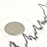Strengthening of the ruble. Royalty Free Stock Photo
