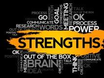 strengths Słowo biznesu kolaż ilustracji