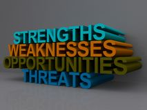 Strengths and weakness sign. Conceptual 3d sign with strengths, weaknesses, opportunities and threats Stock Photography