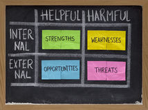 Strengths, weaknesses, opportunities, threats. SWOT (strengths, weaknesses, opportunities, and threats) analysis, strategic planning method presented as diagram Stock Photo