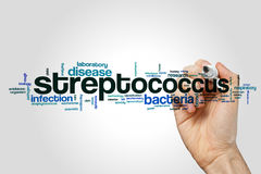 Streptococcus word cloud Stock Photography