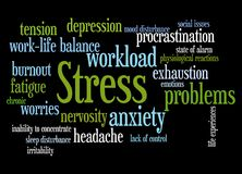 Stress. Concept with relevant and important topics regarding Stock Image