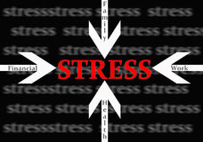 Stress. Illustration of stress over blurred background Stock Photo