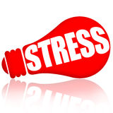 Stress. Concept with red lamp  on white background Stock Images