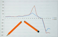 Stress. Graph in a steep terminal decline with snapped pencil Stock Photo