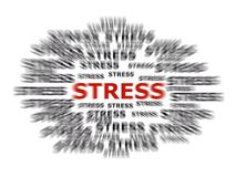Stress blurred zoom effect educational poster vector illustration