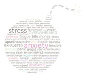 Stress Bomb Word Cloud Stock Photography