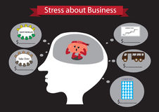 Stress about business inside head Royalty Free Stock Image