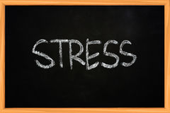 Stress Chalk Writing on Blackboard Royalty Free Stock Photo