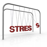 Stress. Chars hanging on lines Royalty Free Stock Images