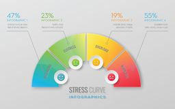 Stress curve illustration 3D concept showing stages of stress - vector eps10 Royalty Free Stock Photos