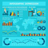 Stress And Depression Infographics Set Royalty Free Stock Photos