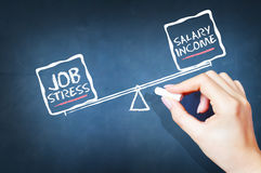 Stress du travail contre le revenu de salaire images libres de droits