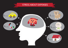 Stress about expense inside head Stock Photography