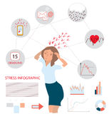 Stress infographic illustration Stock Images