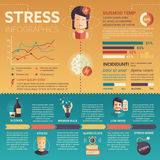 Stress Infographics - poster, brochure cover template. Stress Infographics - info poster, brochure cover template layout with flat design icons, other elements Stock Photo