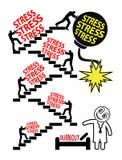 Stress makes you sick Royalty Free Stock Photo
