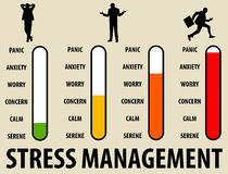 Stress management royalty free illustration